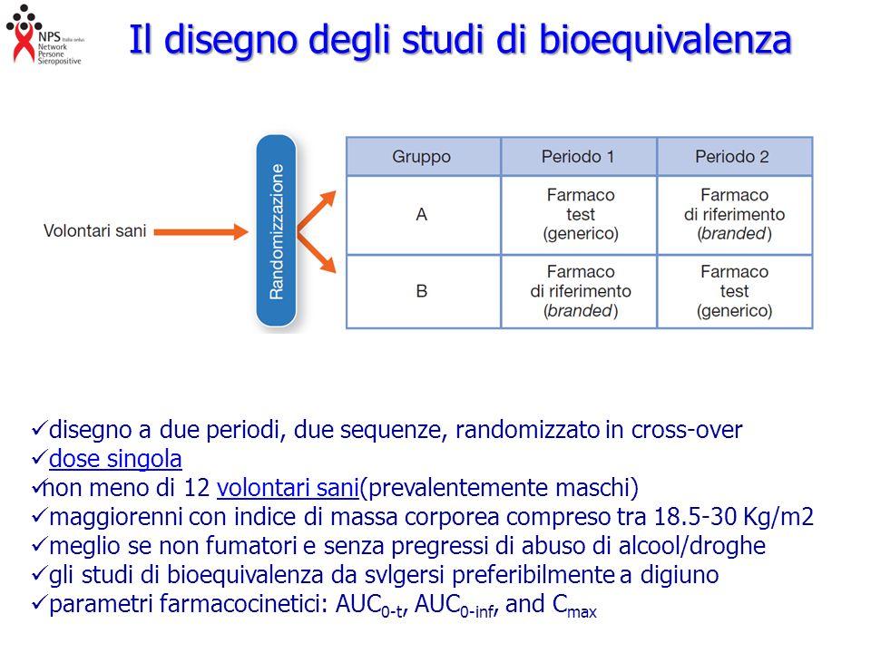 Il disegno degli studi di bioequivalenza disegno a due periodi, due sequenze, randomizzato in cross-over dose singola non meno di 12 volontari sani(prevalentemente maschi) maggiorenni con indice di massa corporea compreso tra 18.5-30 Kg/m2 meglio se non fumatori e senza pregressi di abuso di alcool/droghe gli studi di bioequivalenza da svlgersi preferibilmente a digiuno parametri farmacocinetici: AUC 0-t, AUC 0-inf, and C max