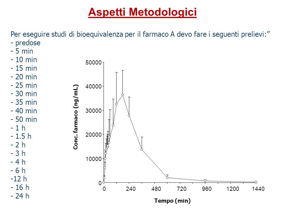 - van der Lugt, Antiviral Ther 2009 - switched 37 HIV-patients on Kaletra were switched to generic lopinavir/ritonavir (Matrix Laboratories) 0 1500 3000 4500 6000 7500 9000 Lopinavir C trough (ng/mL) 0 150 300 450 600 750 900 Ritonavir C trough (ng/mL) +104% +30% Kaletra generico