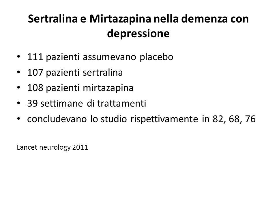 Sertralina e Mirtazapina nella demenza con depressione 111 pazienti assumevano placebo 107 pazienti sertralina 108 pazienti mirtazapina 39 settimane d