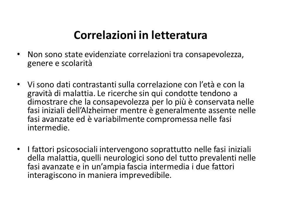 Correlazioni in letteratura Non sono state evidenziate correlazioni tra consapevolezza, genere e scolarità Vi sono dati contrastanti sulla correlazion