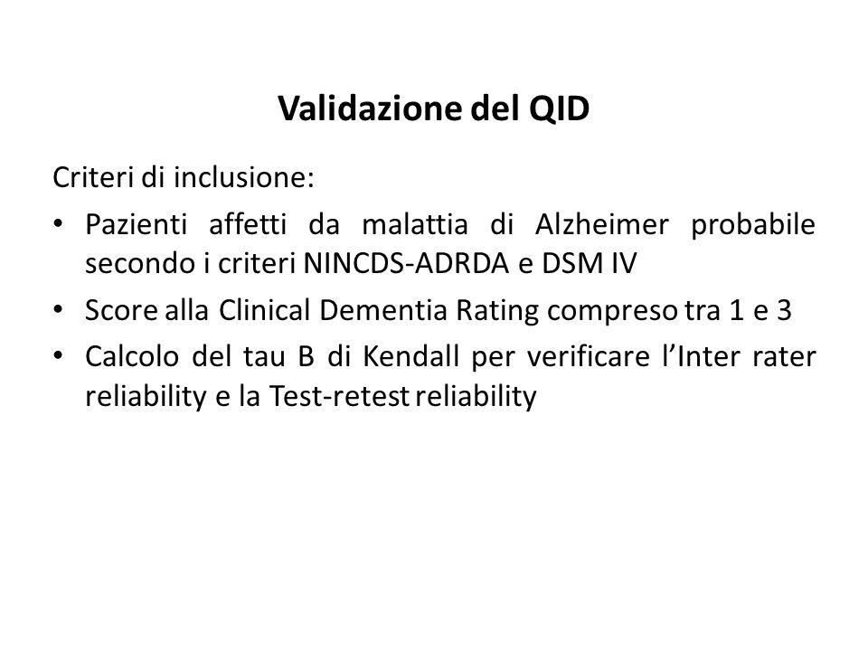 Validazione del QID Criteri di inclusione: Pazienti affetti da malattia di Alzheimer probabile secondo i criteri NINCDS-ADRDA e DSM IV Score alla Clin