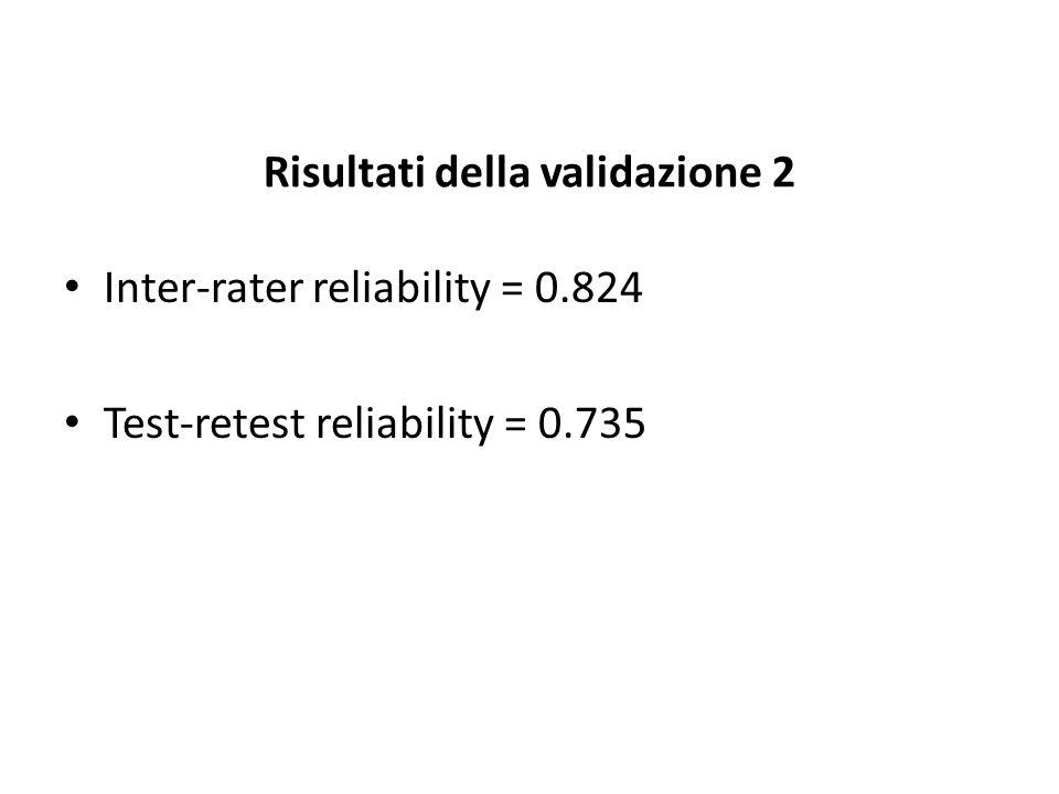 Risultati della validazione 2 Inter-rater reliability = 0.824 Test-retest reliability = 0.735