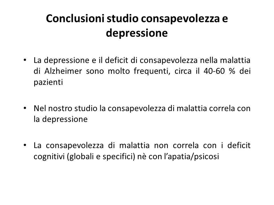 Conclusioni studio consapevolezza e depressione La depressione e il deficit di consapevolezza nella malattia di Alzheimer sono molto frequenti, circa
