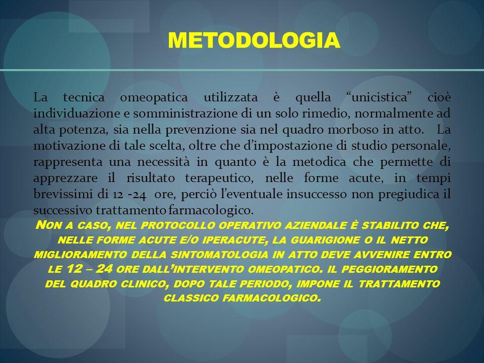 METODOLOGIA La tecnica omeopatica utilizzata è quella unicistica cioè individuazione e somministrazione di un solo rimedio, normalmente ad alta potenz