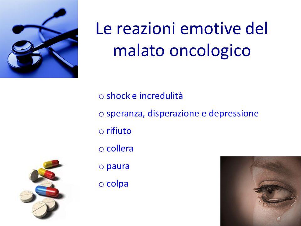 Le reazioni emotive del malato oncologico o rifiuto o collera o colpa o paura o shock e incredulità o speranza, disperazione e depressione
