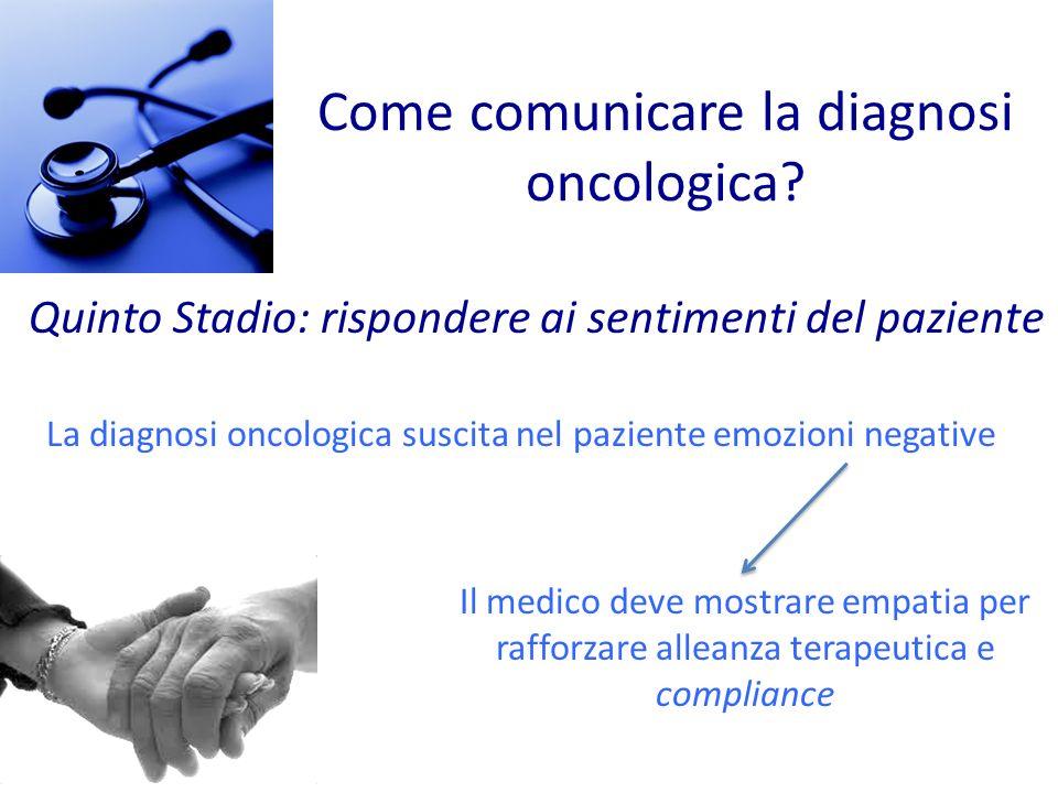 Come comunicare la diagnosi oncologica? Quinto Stadio: rispondere ai sentimenti del paziente Il medico deve mostrare empatia per rafforzare alleanza t