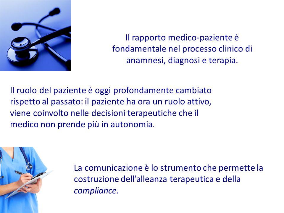 Il rapporto medico-paziente è fondamentale nel processo clinico di anamnesi, diagnosi e terapia. Il ruolo del paziente è oggi profondamente cambiato r