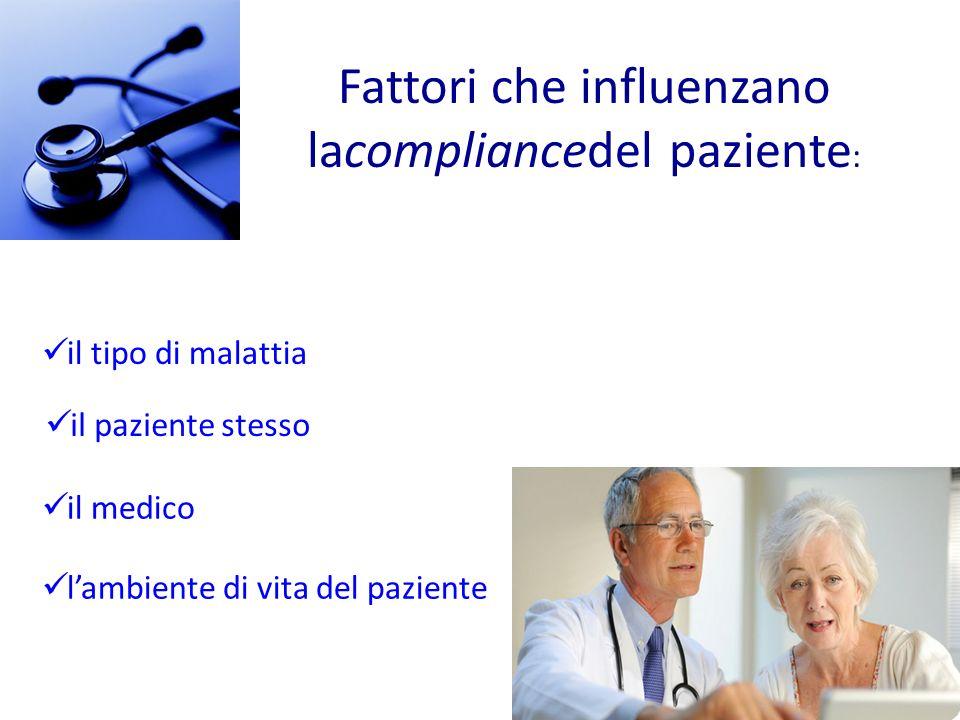 Fattori che influenzano lacompliancedel paziente : il tipo di malattia il paziente stesso il medico lambiente di vita del paziente