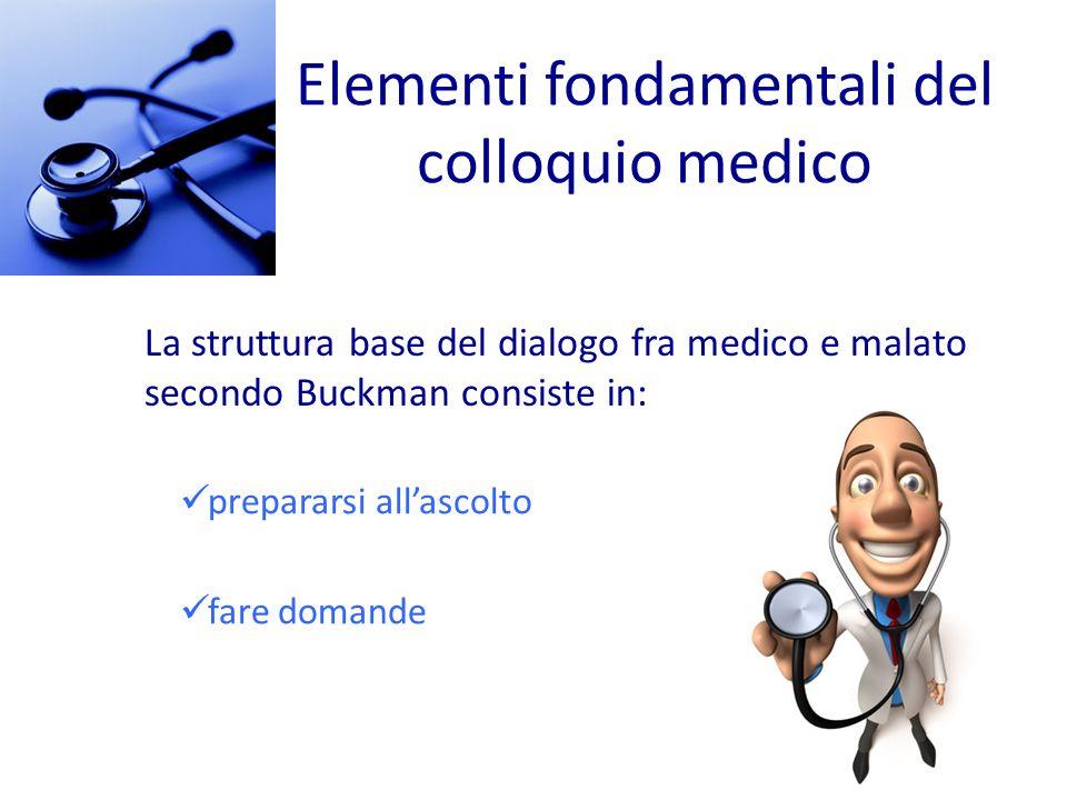 Elementi fondamentali del colloquio medico prepararsi allascolto fare domande La struttura base del dialogo fra medico e malato secondo Buckman consis