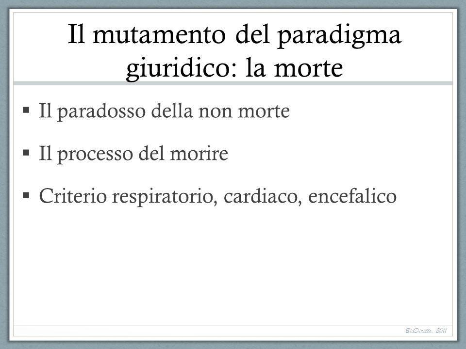 Il mutamento del paradigma giuridico: la morte Il paradosso della non morte Il processo del morire Criterio respiratorio, cardiaco, encefalico BioDiri