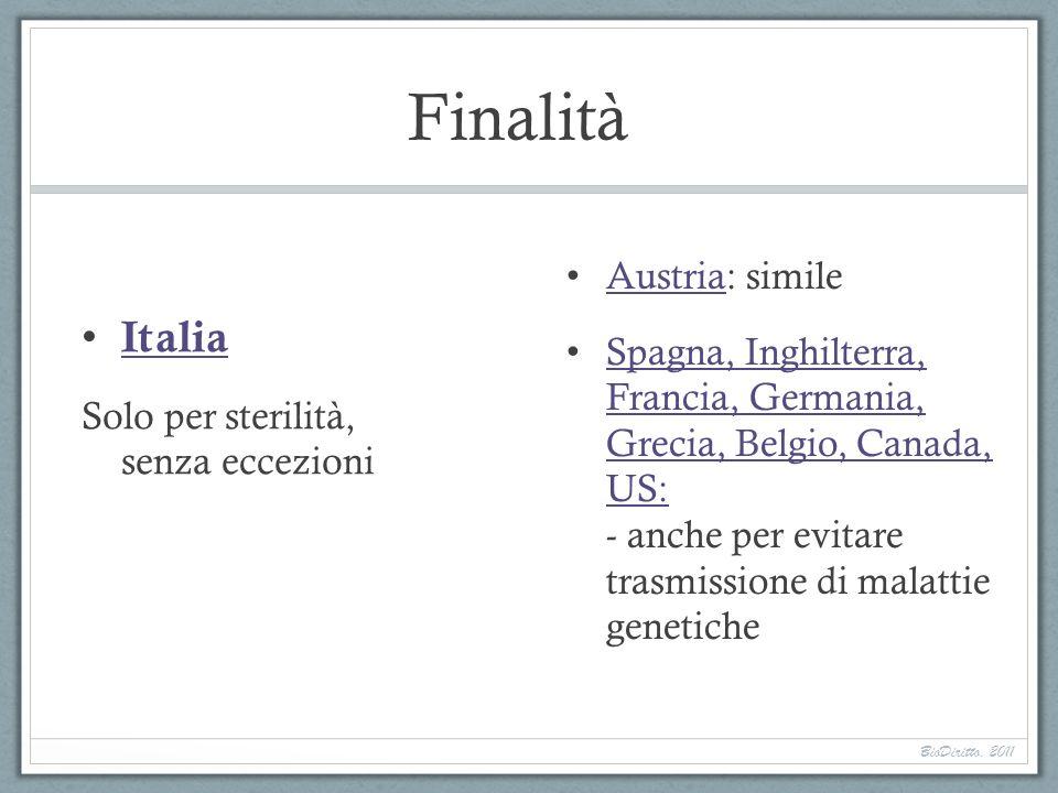 Finalità Italia Solo per sterilità, senza eccezioni Austria: simile Spagna, Inghilterra, Francia, Germania, Grecia, Belgio, Canada, US: - anche per ev