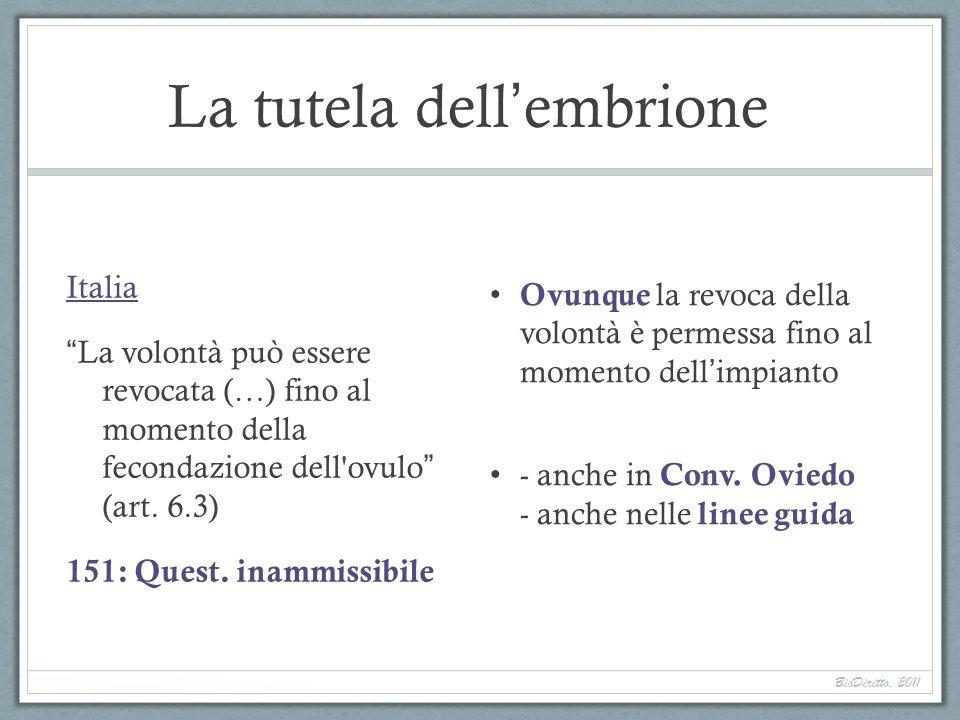 La tutela dell embrione Italia La volontà può essere revocata (…) fino al momento della fecondazione dell'ovulo (art. 6.3) 151: Quest. inammissibile O