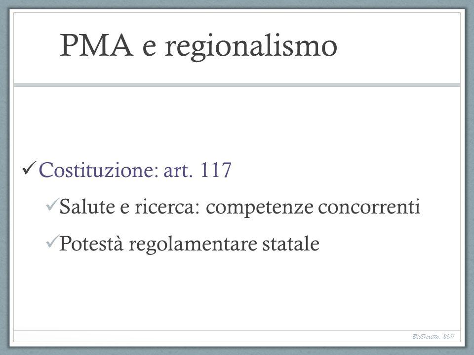 PMA e regionalismo Costituzione: art. 117 Salute e ricerca: competenze concorrenti Potestà regolamentare statale BioDiritto, 2011