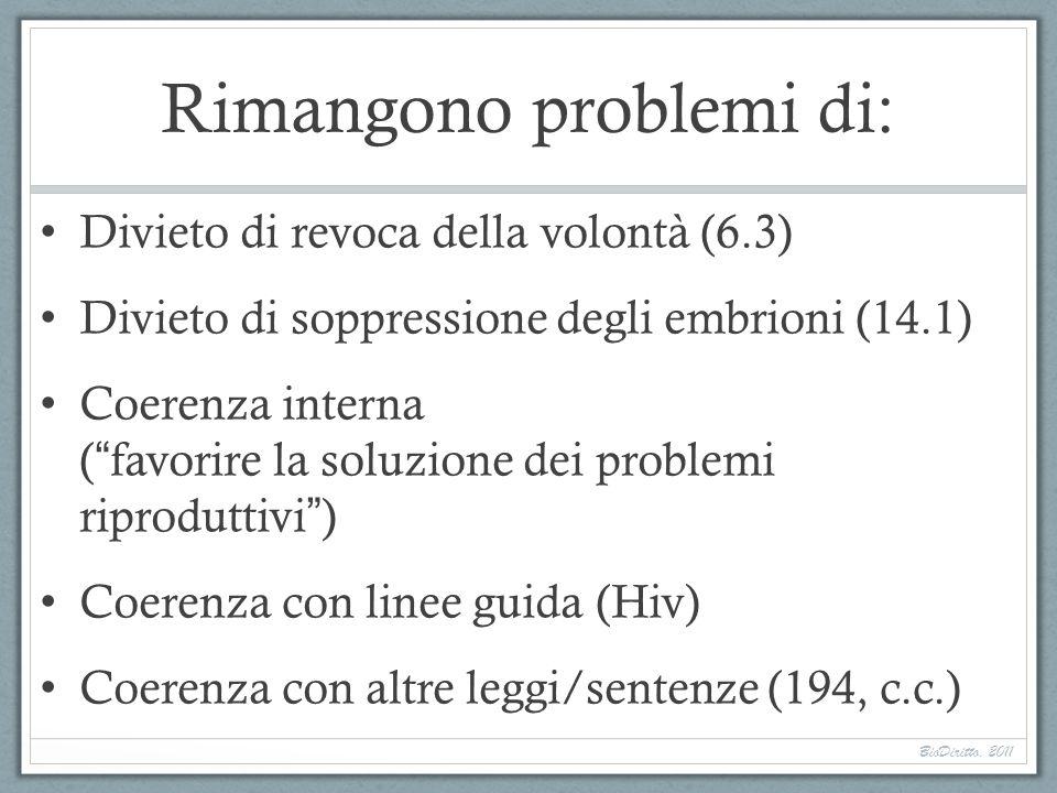Rimangono problemi di: Divieto di revoca della volontà (6.3) Divieto di soppressione degli embrioni (14.1) Coerenza interna ( favorire la soluzione de