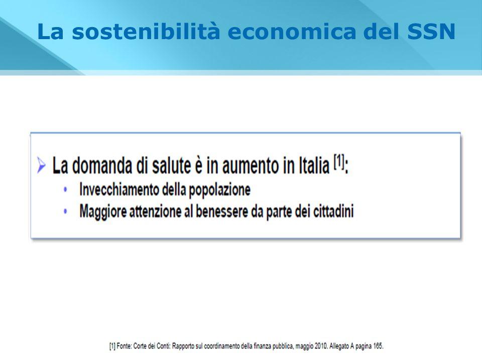 prima della Spending Review La sostenibilità economica del SSN