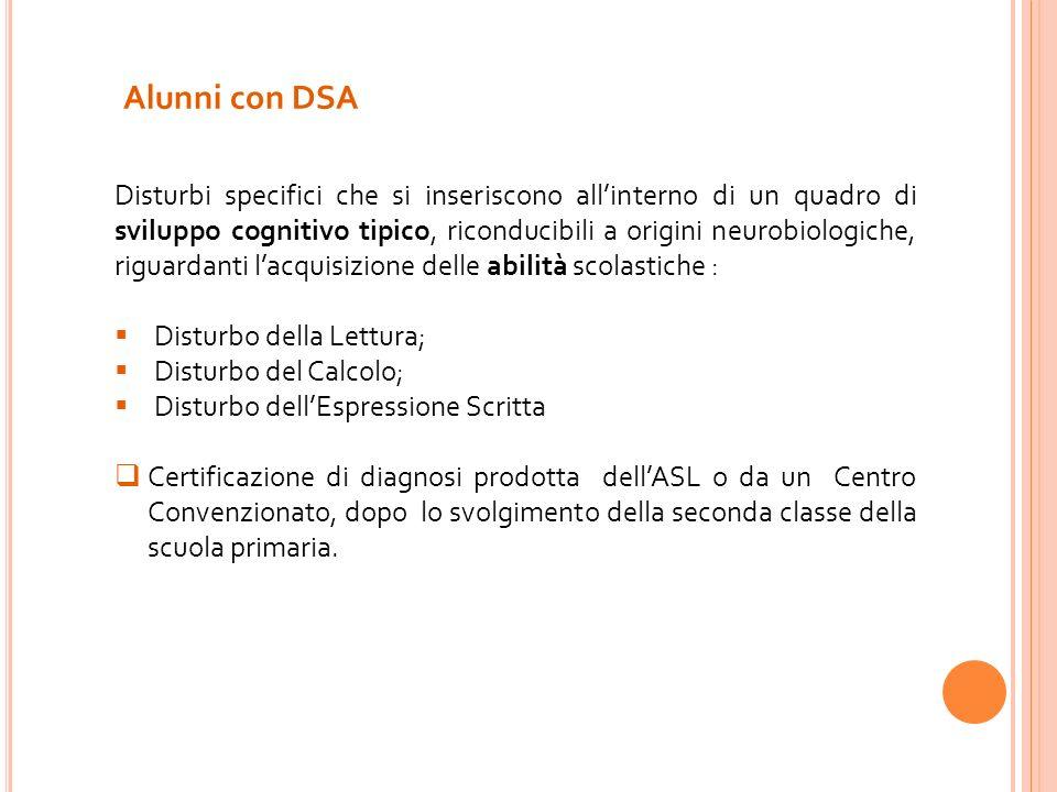 La singola Scuola GLHI (ex art.15 c.2L.104/92) GLI (Gruppo di lavoro per linclusione Elabora Piano Annuale Inclusività