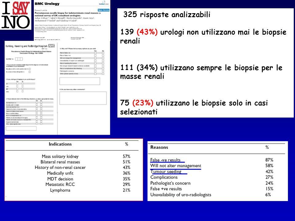 325 risposte analizzabili 139 (43%) urologi non utilizzano mai le biopsie renali 111 (34%) utilizzano sempre le biopsie per le masse renali 75 (23%) u