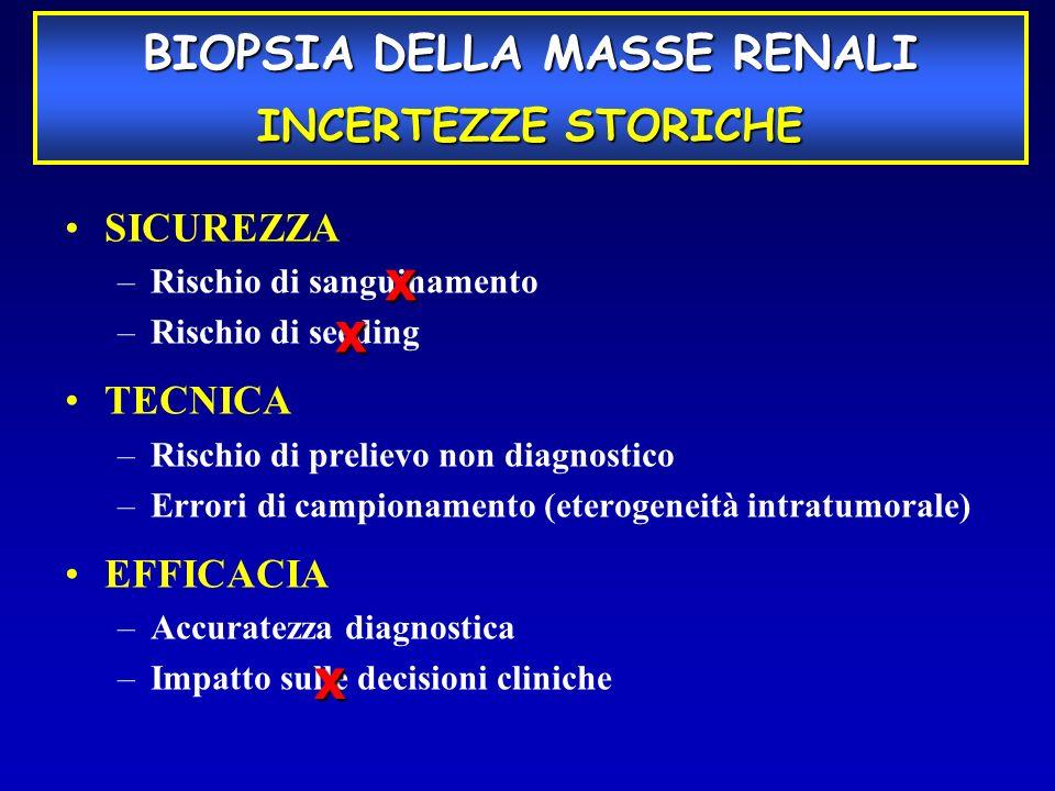 SICUREZZA –Rischio di sanguinamento –Rischio di seeding TECNICA –Rischio di prelievo non diagnostico –Errori di campionamento (eterogeneità intratumor