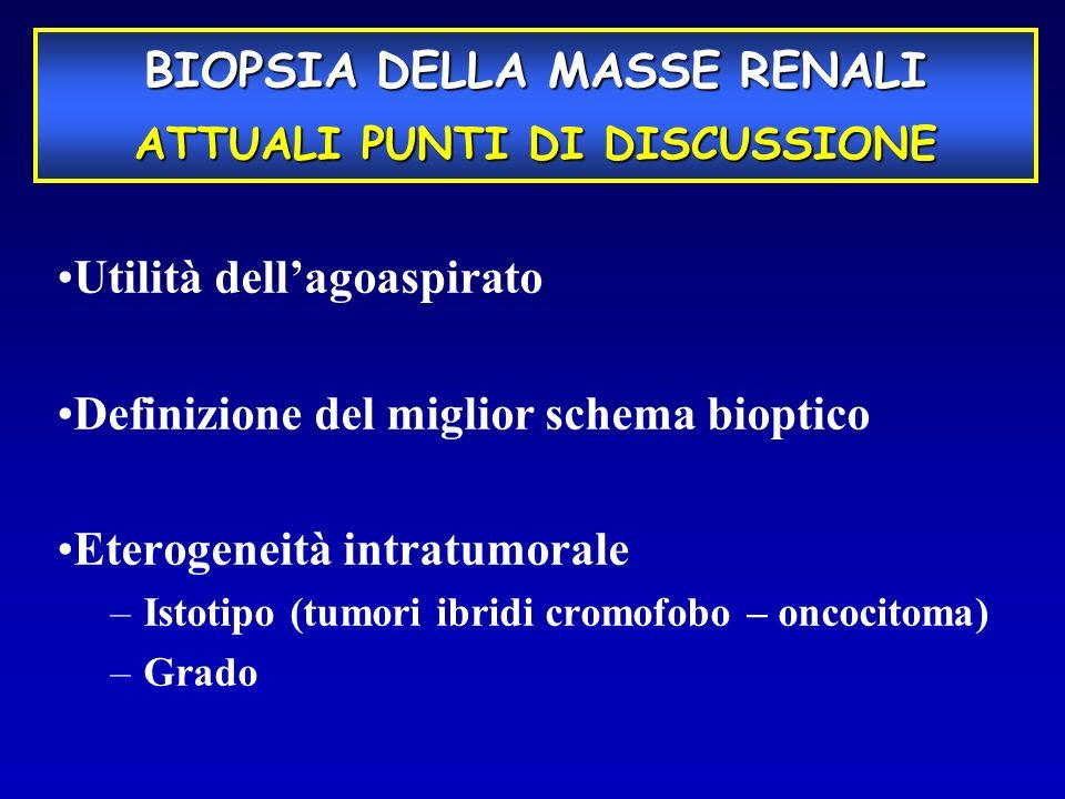 Utilità dellagoaspirato Definizione del miglior schema bioptico Eterogeneità intratumorale –Istotipo (tumori ibridi cromofobo – oncocitoma) –Grado BIO