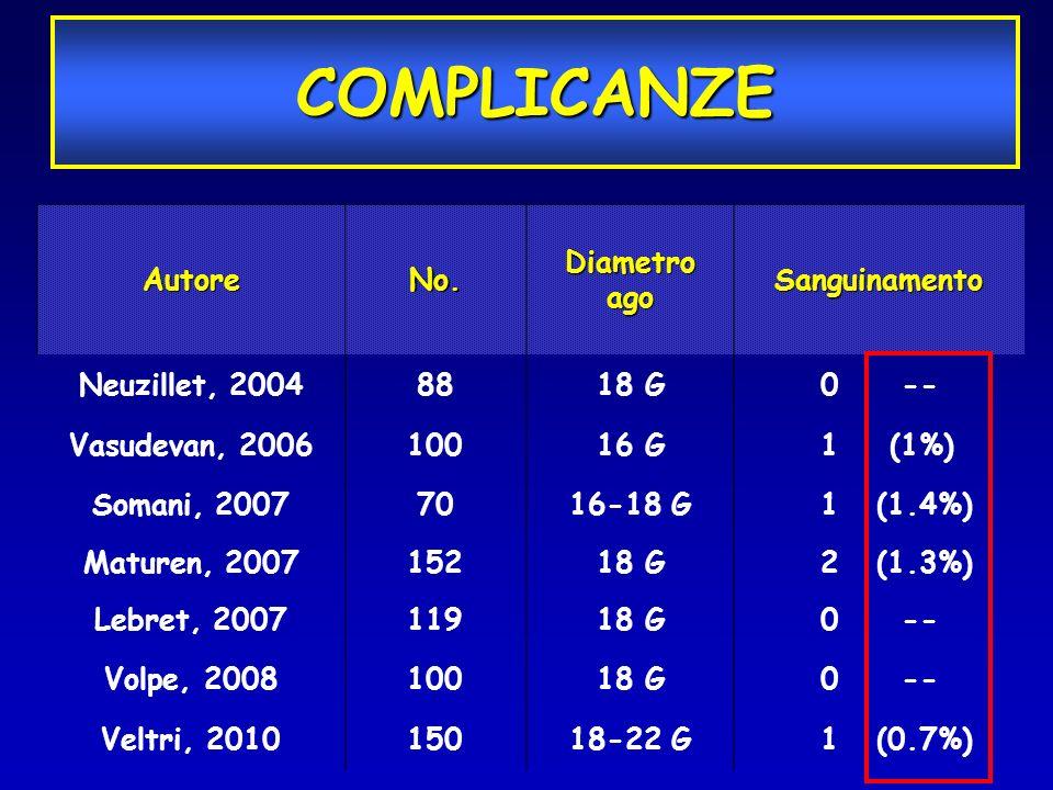Diametro Basso grado (%) Alto grado (%) Totale < 4 cm 7729 (86)1250 (14)8979 4-7 cm 5015 (79)1361 (21)6376 > 7 cm 2439 (70)1024 (30)3463 Totals 15,183 (81) 3635 (19)18,818