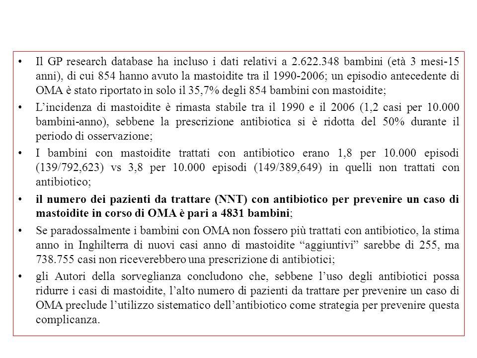 Il GP research database ha incluso i dati relativi a 2.622.348 bambini (età 3 mesi-15 anni), di cui 854 hanno avuto la mastoidite tra il 1990-2006; un