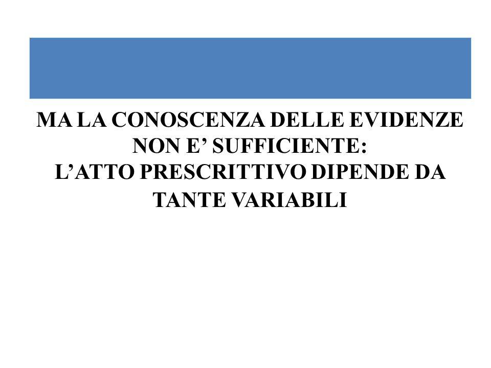 MA LA CONOSCENZA DELLE EVIDENZE NON E SUFFICIENTE: LATTO PRESCRITTIVO DIPENDE DA TANTE VARIABILI