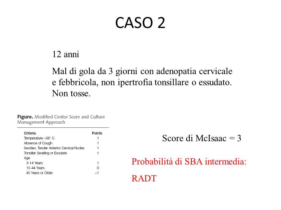 CASO 2 12 anni Mal di gola da 3 giorni con adenopatia cervicale e febbricola, non ipertrofia tonsillare o essudato. Non tosse. Score di McIsaac = 3 Pr