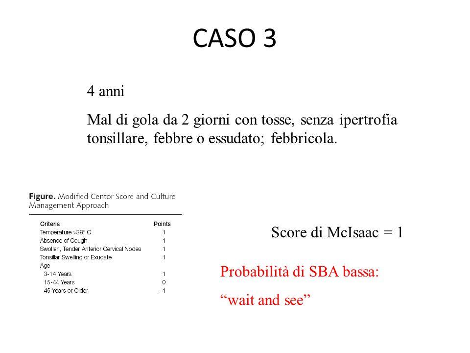CASO 3 4 anni Mal di gola da 2 giorni con tosse, senza ipertrofia tonsillare, febbre o essudato; febbricola. Score di McIsaac = 1 Probabilità di SBA b