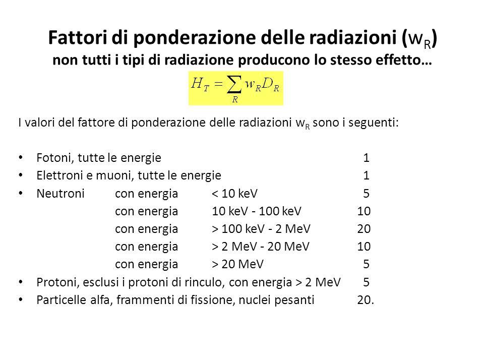 Dose assorbita È lenergia impartita alla materia da particelle ionizzanti per unità di massa del mezzo irradiato nel punto interessato. La dose assorb