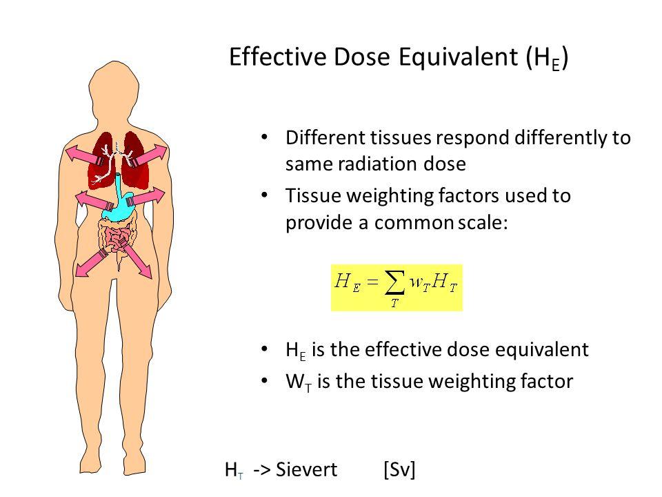 Fattori di ponderazione delle radiazioni (w R ) non tutti i tipi di radiazione producono lo stesso effetto… I valori del fattore di ponderazione delle