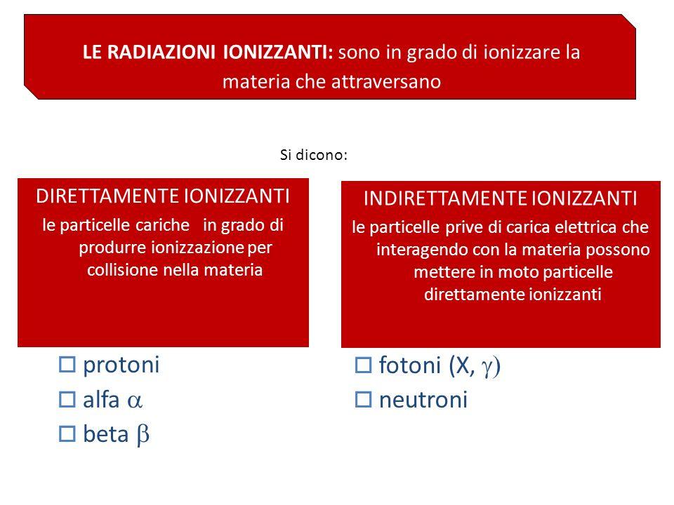 Le radiazioni ionizzanti sono quelle radiazioni dotate di sufficiente energia da poter ionizzare gli atomi (o le molecole) con i quali vengono a conta