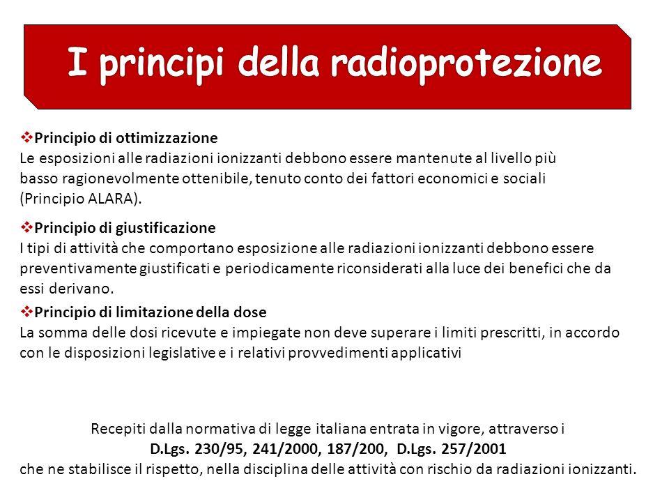 Radioprotezione Compilazione scheda posto di lavoro Valutazione rischio visita medica Giudizio di idoneità accesso alle zone controllate / sorvegliate