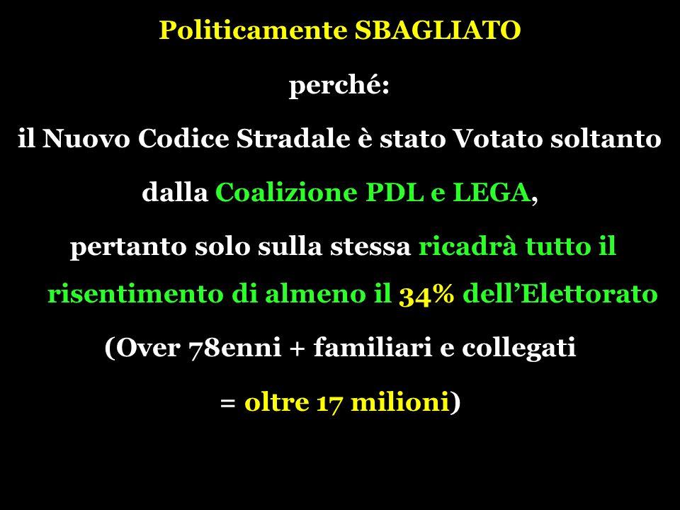 Politicamente SBAGLIATO perché: il Nuovo Codice Stradale è stato Votato soltanto dalla Coalizione PDL e LEGA, pertanto solo sulla stessa ricadrà tutto il risentimento di almeno il 34% dell Elettorato (Over 78enni + familiari e collegati = oltre 17 milioni)