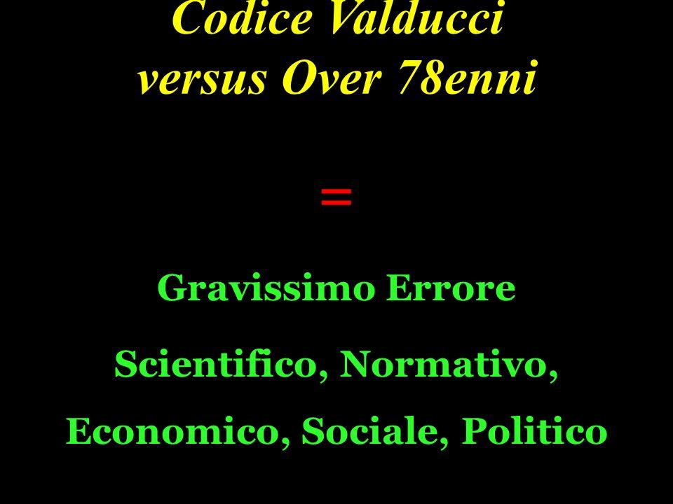 Codice Valducci versus Over 78enni Gravissimo Errore Scientifico, Normativo, Economico, Sociale, Politico =