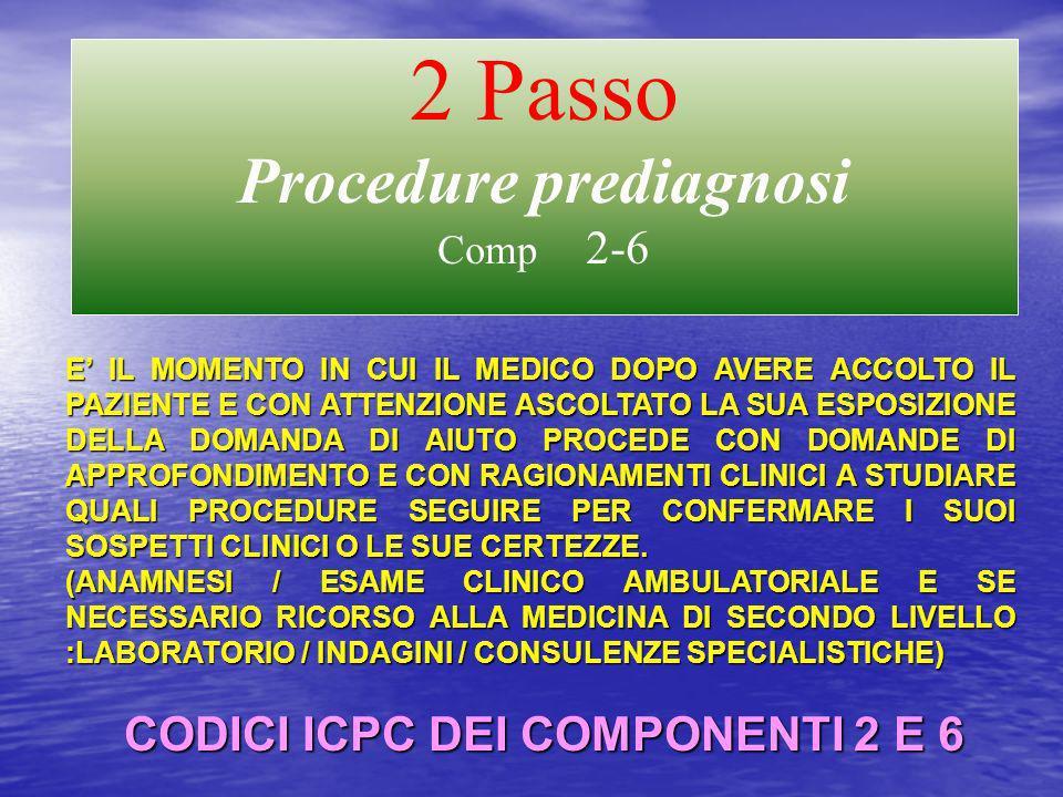 2 Procedure prediagnosi Comp 2-6 2 Passo Procedure prediagnosi Comp 2-6 E IL MOMENTO IN CUI IL MEDICO DOPO AVERE ACCOLTO IL PAZIENTE E CON ATTENZIONE ASCOLTATO LA SUA ESPOSIZIONE DELLA DOMANDA DI AIUTO PROCEDE CON DOMANDE DI APPROFONDIMENTO E CON RAGIONAMENTI CLINICI A STUDIARE QUALI PROCEDURE SEGUIRE PER CONFERMARE I SUOI SOSPETTI CLINICI O LE SUE CERTEZZE.