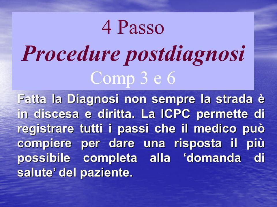 4 Passo Procedure postdiagnosi Comp 3 e 6 Fatta la Diagnosi non sempre la strada è in discesa e diritta.
