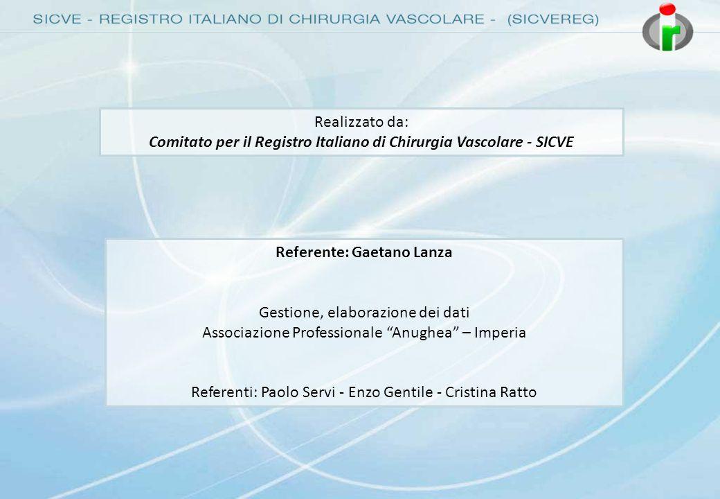 Realizzato da: Comitato per il Registro Italiano di Chirurgia Vascolare - SICVE Referente: Gaetano Lanza Gestione, elaborazione dei dati Associazione