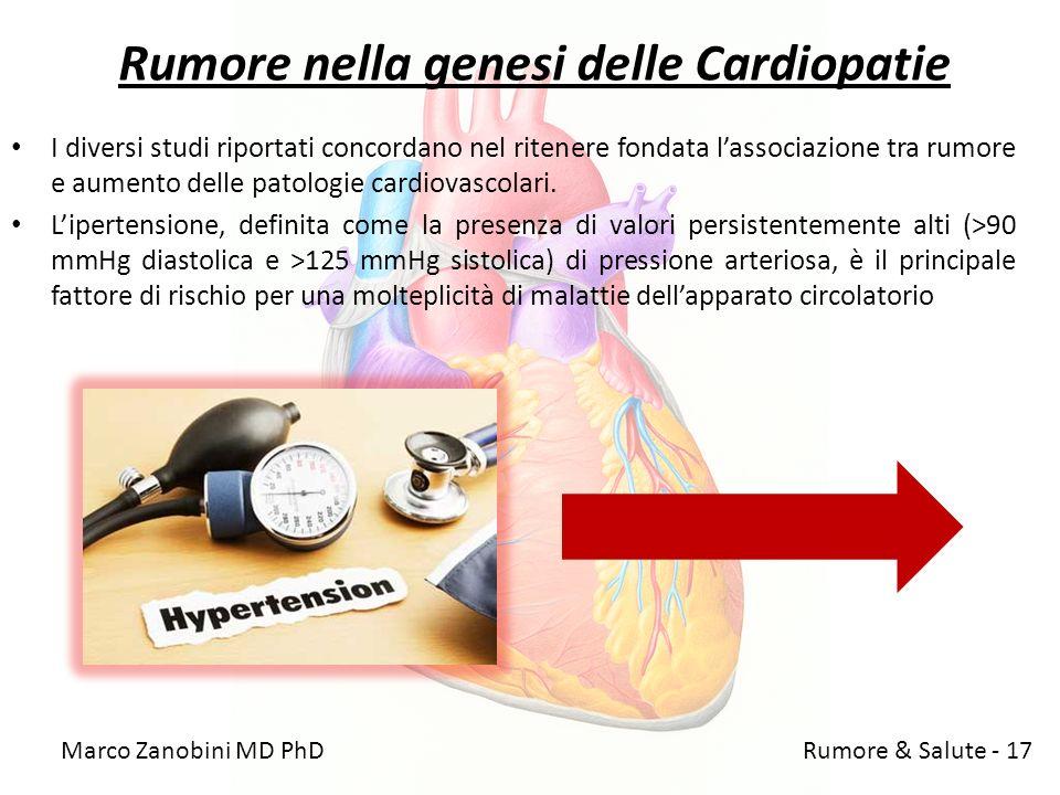 Rumore nella genesi delle Cardiopatie I diversi studi riportati concordano nel ritenere fondata lassociazione tra rumore e aumento delle patologie car