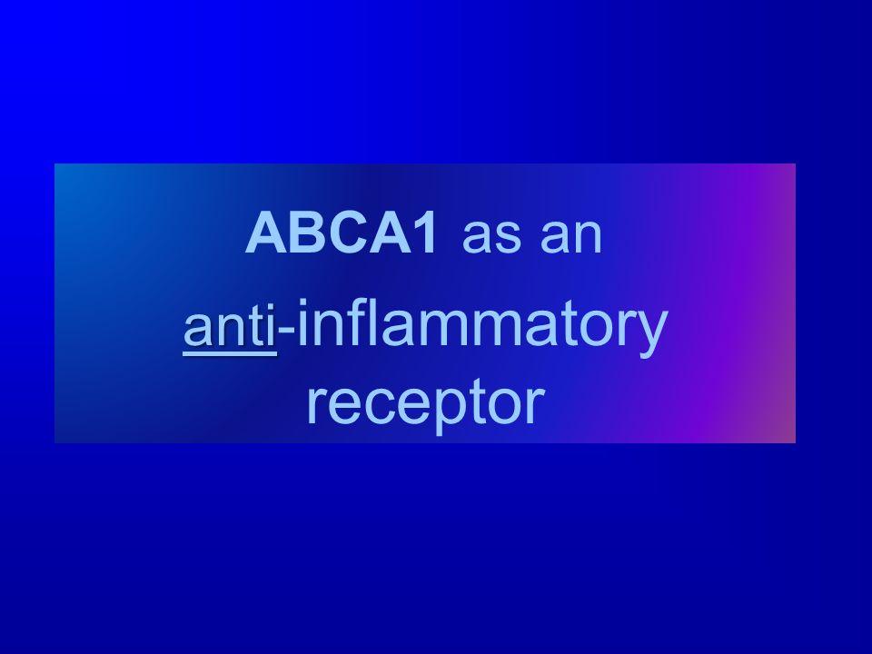 ABCA1 as an anti anti- inflammatory receptor