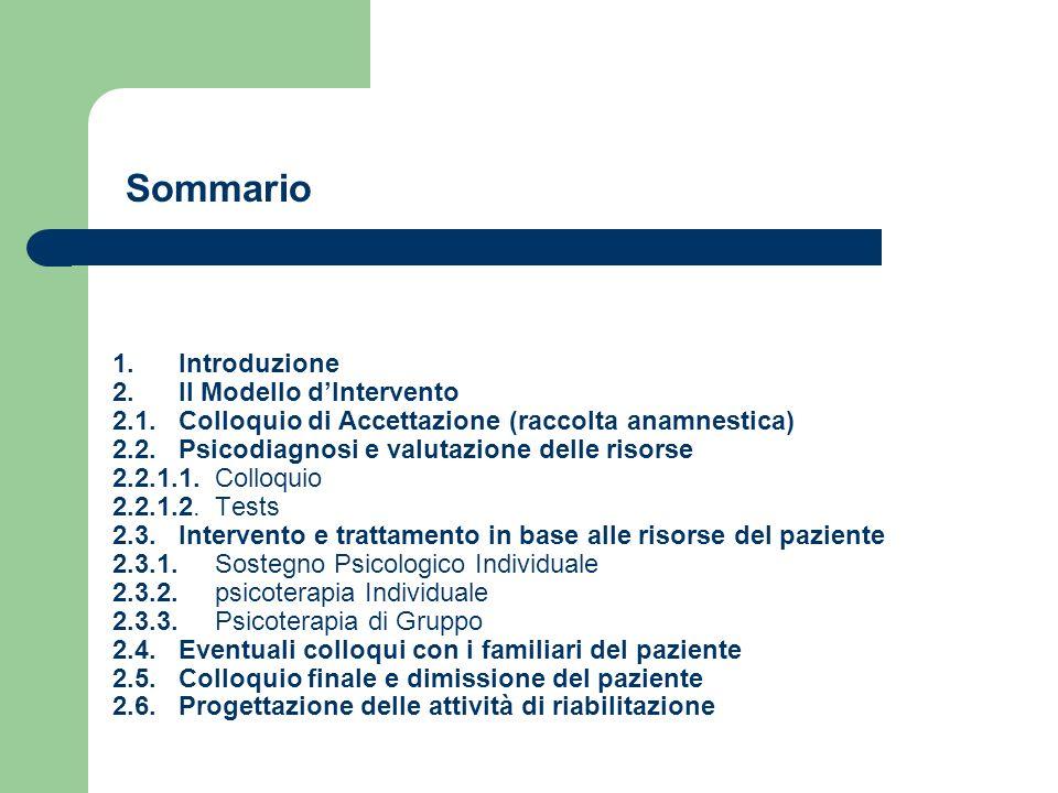 1. Introduzione 2. Il Modello dIntervento 2.1.
