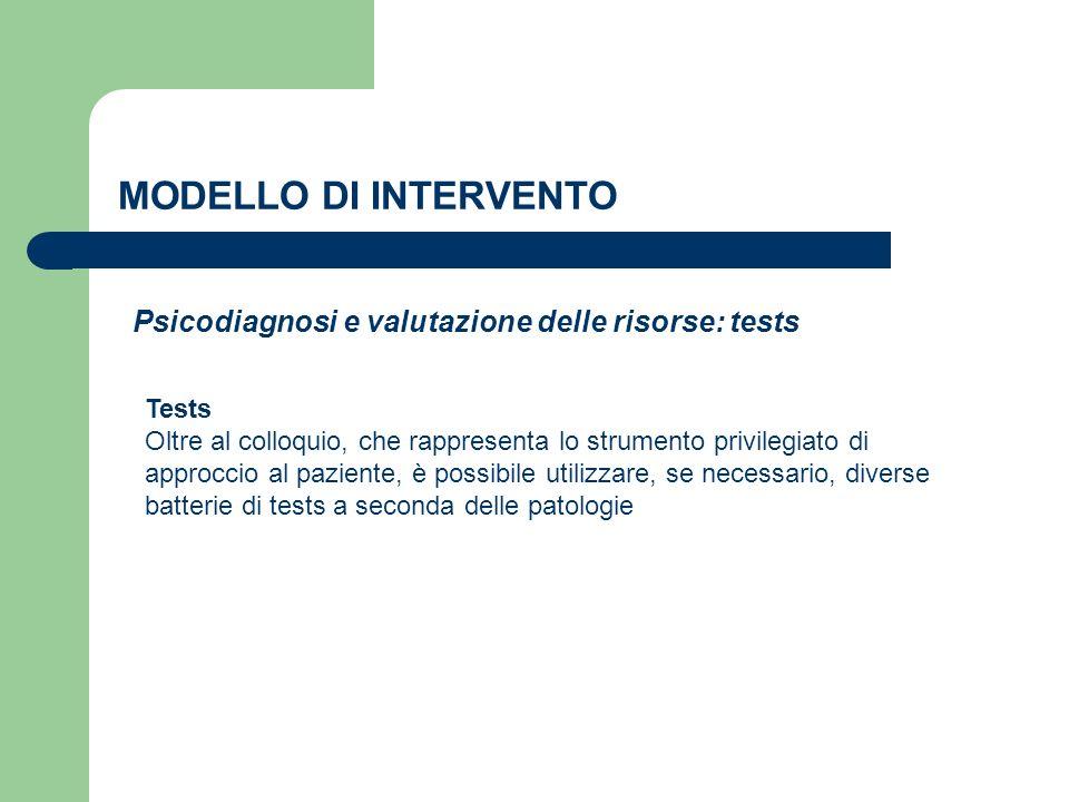 Psicodiagnosi e valutazione delle risorse: tests MODELLO DI INTERVENTO Tests Oltre al colloquio, che rappresenta lo strumento privilegiato di approccio al paziente, è possibile utilizzare, se necessario, diverse batterie di tests a seconda delle patologie