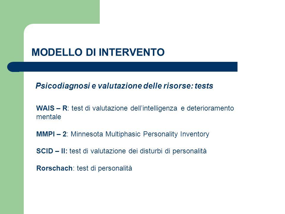 Psicodiagnosi e valutazione delle risorse: tests MODELLO DI INTERVENTO WAIS – R: test di valutazione dellintelligenza e deterioramento mentale MMPI – 2: Minnesota Multiphasic Personality Inventory SCID – II: test di valutazione dei disturbi di personalità Rorschach: test di personalità