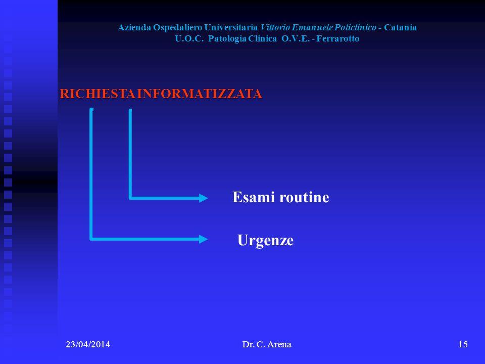 Azienda Ospedaliero Universitaria Vittorio Emanuele Policlinico - Catania U.O.C. Patologia Clinica O.V.E. - Ferrarotto 23/04/2014Dr. C. Arena15 RICHIE