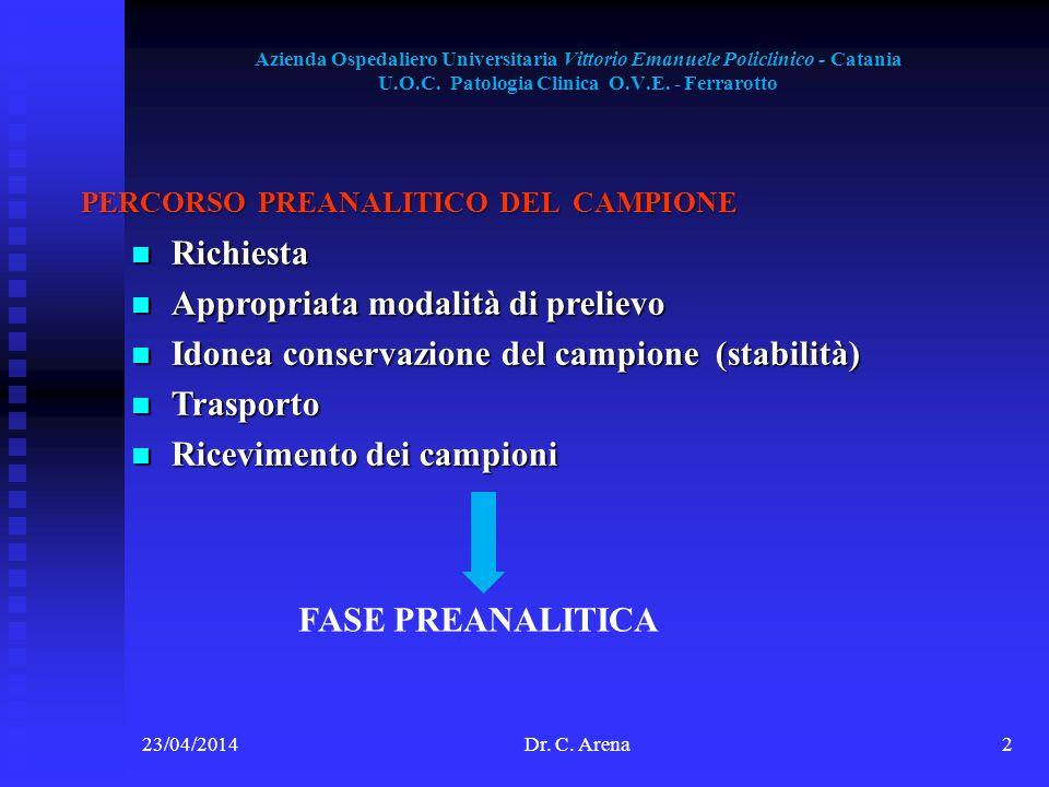 Azienda Ospedaliero Universitaria Vittorio Emanuele Policlinico - Catania U.O.C. Patologia Clinica O.V.E. - Ferrarotto 23/04/2014Dr. C. Arena2 PERCORS