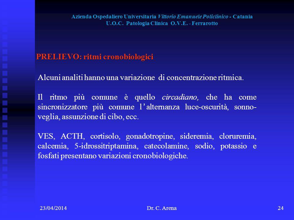 Azienda Ospedaliero Universitaria Vittorio Emanuele Policlinico - Catania U.O.C. Patologia Clinica O.V.E. - Ferrarotto 23/04/2014Dr. C. Arena24 PRELIE