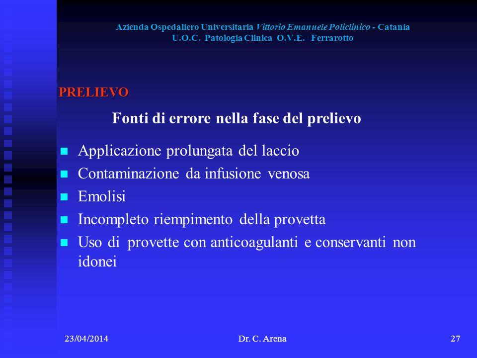 Azienda Ospedaliero Universitaria Vittorio Emanuele Policlinico - Catania U.O.C. Patologia Clinica O.V.E. - Ferrarotto 23/04/2014Dr. C. Arena27 PRELIE
