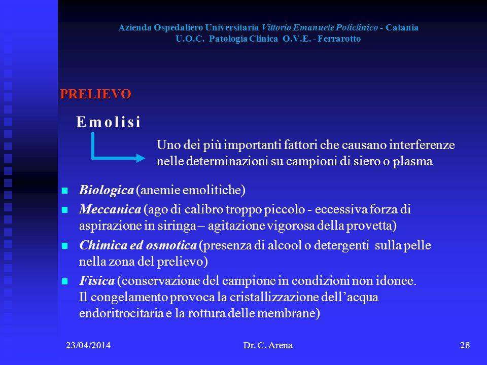 Azienda Ospedaliero Universitaria Vittorio Emanuele Policlinico - Catania U.O.C. Patologia Clinica O.V.E. - Ferrarotto 23/04/2014Dr. C. Arena28 PRELIE