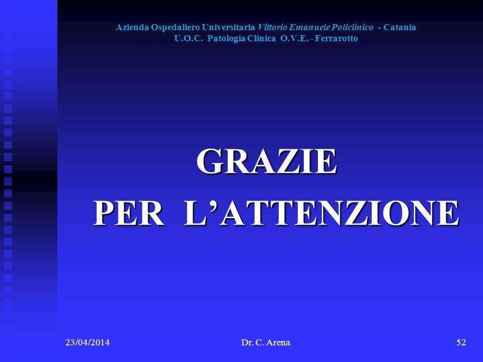 Azienda Ospedaliero Universitaria Vittorio Emanuele Policlinico - Catania U.O.C. Patologia Clinica O.V.E. - Ferrarotto 23/04/2014Dr. C. Arena52 GRAZIE