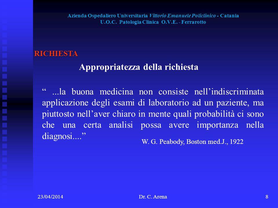 Azienda Ospedaliero Universitaria Vittorio Emanuele Policlinico - Catania U.O.C. Patologia Clinica O.V.E. - Ferrarotto 23/04/2014Dr. C. Arena8 RICHIES
