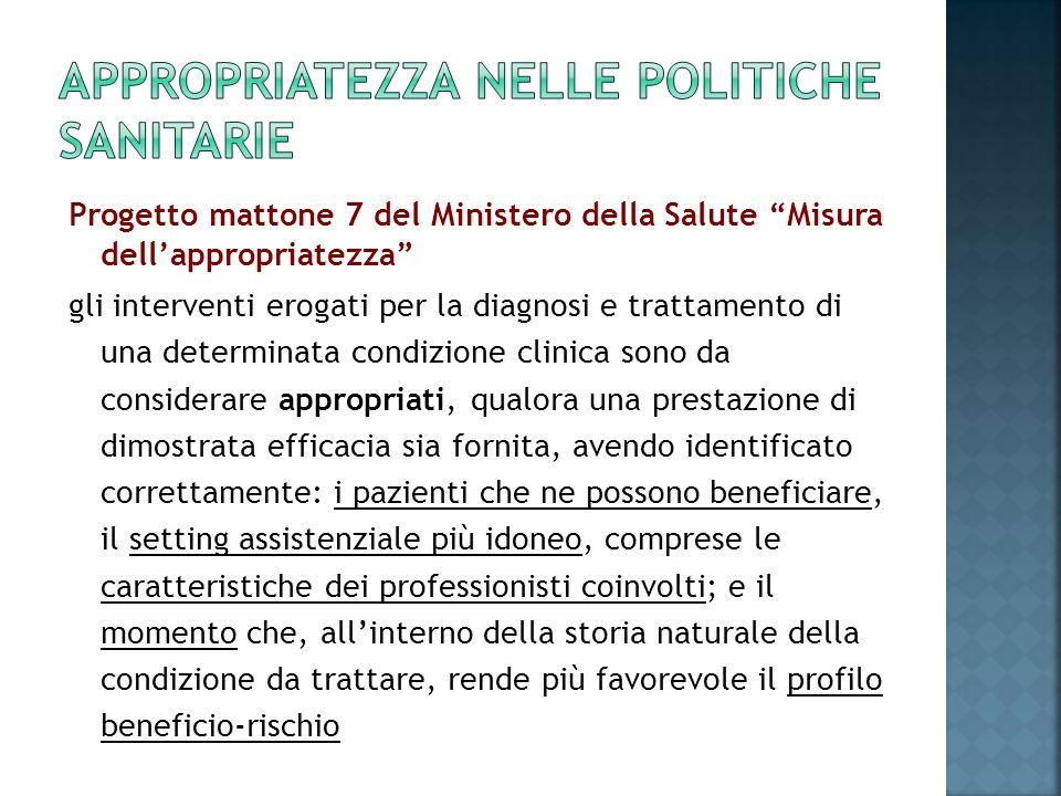Progetto mattone 7 del Ministero della Salute Misura dellappropriatezza gli interventi erogati per la diagnosi e trattamento di una determinata condiz